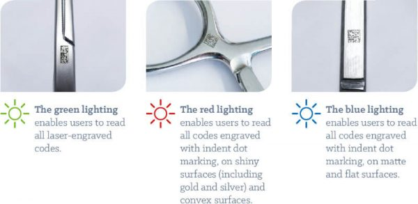 WhiteReader® Device Lights