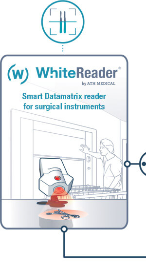 WhiteReader - Lecteur intelligent Datamatrix pour instruments chirurgicaux