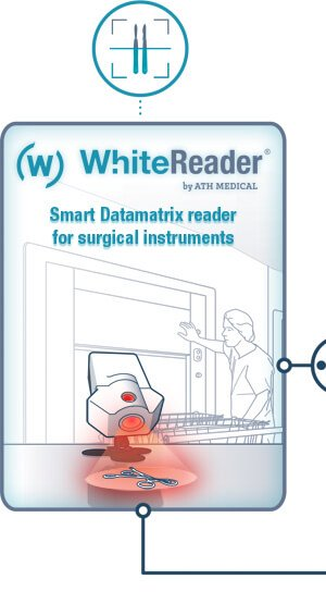 WhiteReader - Smart Datamatrix reader for surgical instruments